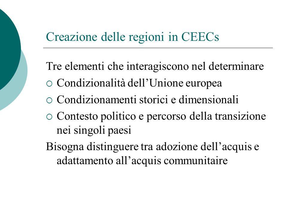 Creazione delle regioni in CEECs Tre elementi che interagiscono nel determinare  Condizionalità dell'Unione europea  Condizionamenti storici e dimen