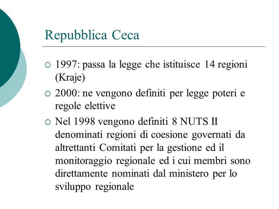 Repubblica Ceca  1997: passa la legge che istituisce 14 regioni (Kraje)  2000: ne vengono definiti per legge poteri e regole elettive  Nel 1998 ven