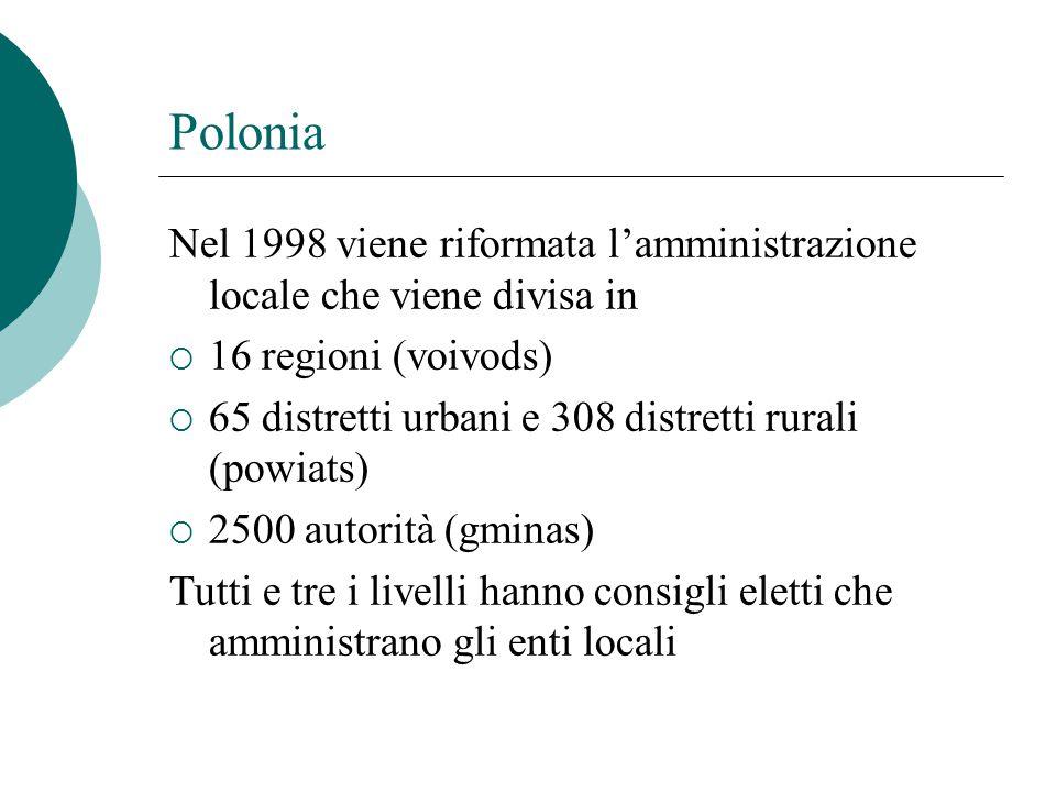 Polonia Nel 1998 viene riformata l'amministrazione locale che viene divisa in  16 regioni (voivods)  65 distretti urbani e 308 distretti rurali (pow