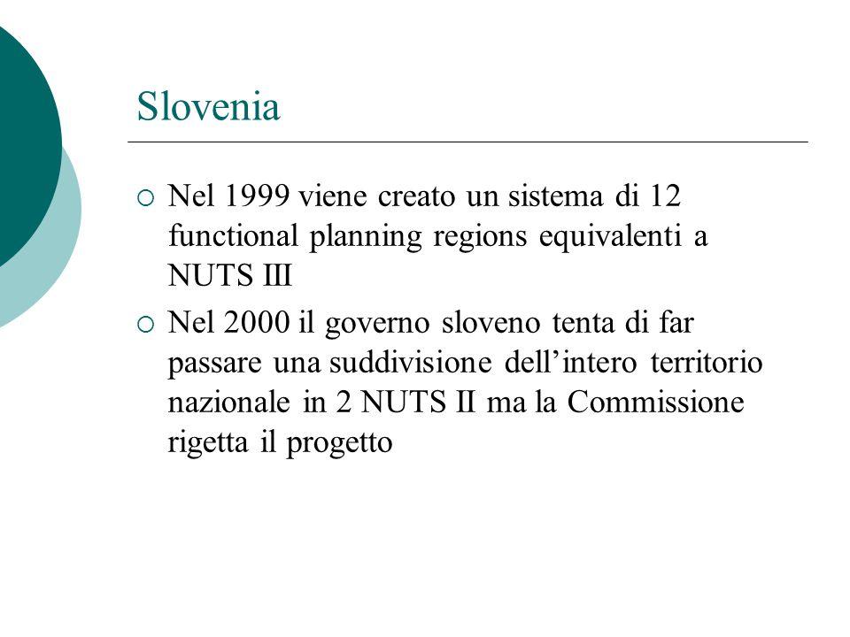 Slovenia  Nel 1999 viene creato un sistema di 12 functional planning regions equivalenti a NUTS III  Nel 2000 il governo sloveno tenta di far passar