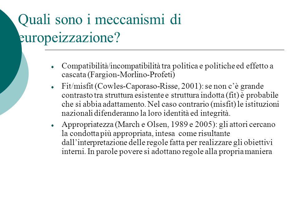 Quali sono i meccanismi di europeizzazione? Compatibilità/incompatibilità tra politica e politiche ed effetto a cascata (Fargion-Morlino-Profeti) Fit/
