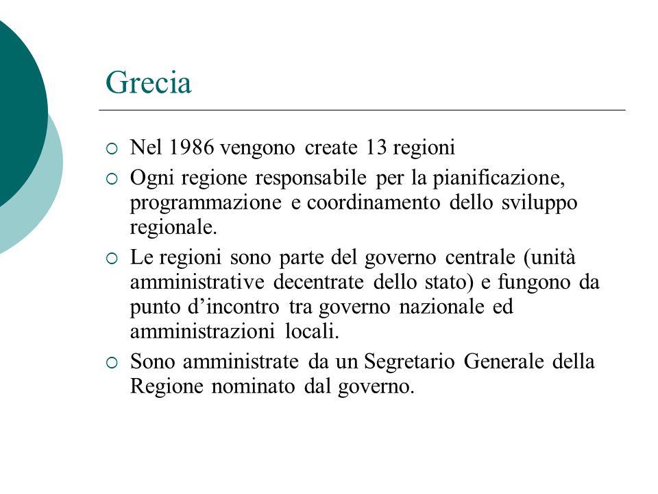 Grecia  Nel 1986 vengono create 13 regioni  Ogni regione responsabile per la pianificazione, programmazione e coordinamento dello sviluppo regionale.