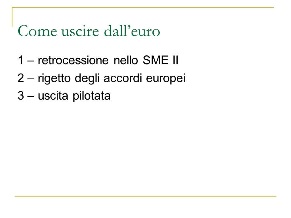 Come uscire dall'euro 1 – retrocessione nello SME II 2 – rigetto degli accordi europei 3 – uscita pilotata