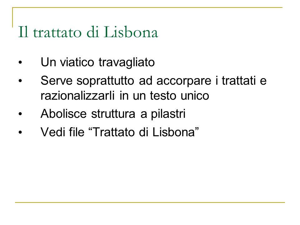 Il trattato di Lisbona Un viatico travagliato Serve soprattutto ad accorpare i trattati e razionalizzarli in un testo unico Abolisce struttura a pilas