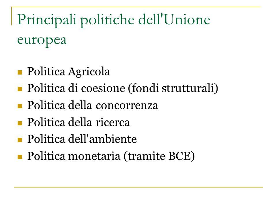 Principali politiche dell'Unione europea Politica Agricola Politica di coesione (fondi strutturali) Politica della concorrenza Politica della ricerca