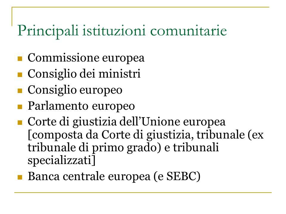 Principali istituzioni comunitarie Commissione europea Consiglio dei ministri Consiglio europeo Parlamento europeo Corte di giustizia dell'Unione euro