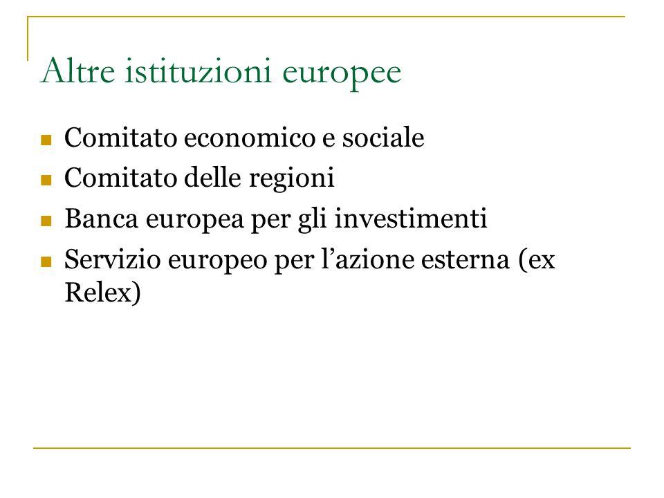 Altre istituzioni europee Comitato economico e sociale Comitato delle regioni Banca europea per gli investimenti Servizio europeo per l'azione esterna