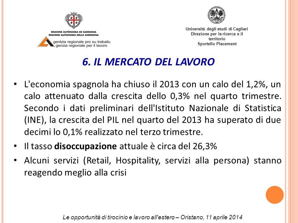 Università degli studi di Cagliari Direzione per la ricerca e il territorio Sportello Placement 6.