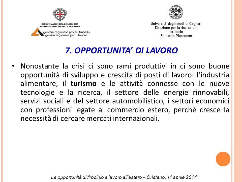 Università degli studi di Cagliari Direzione per la ricerca e il territorio Sportello Placement 7.