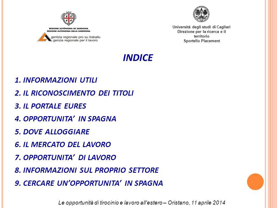 Università degli studi di Cagliari Direzione per la ricerca e il territorio Sportello Placement INDICE 1.