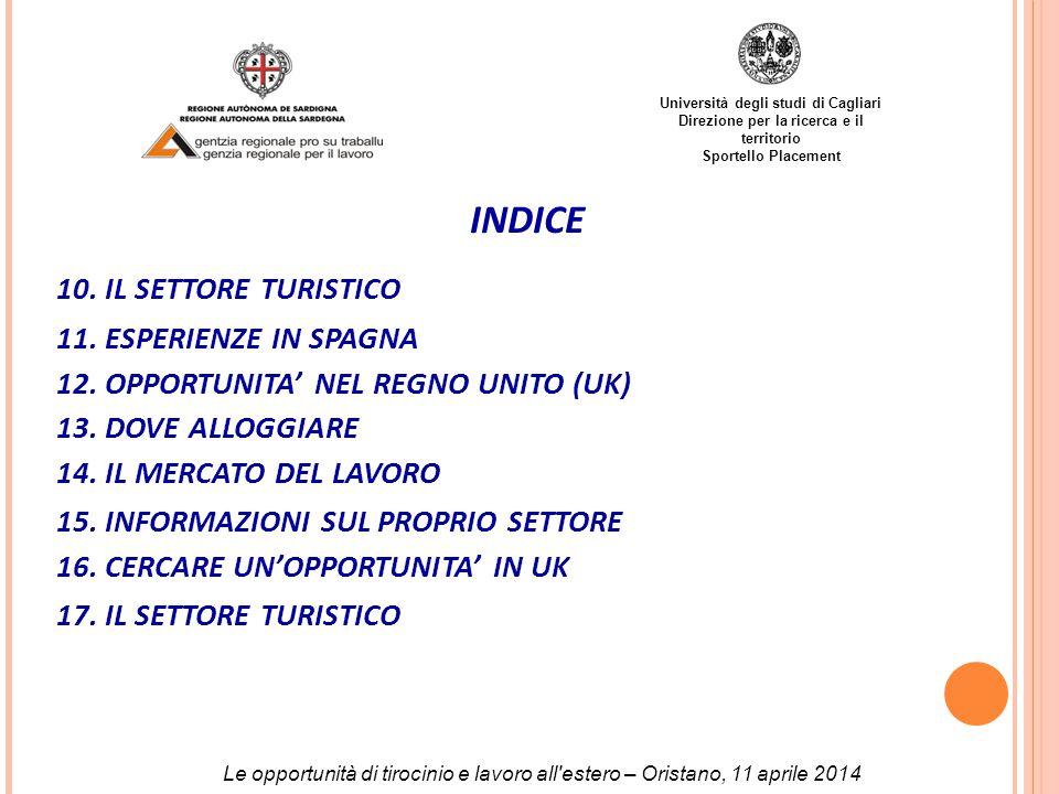 Università degli studi di Cagliari Direzione per la ricerca e il territorio Sportello Placement INDICE 10.
