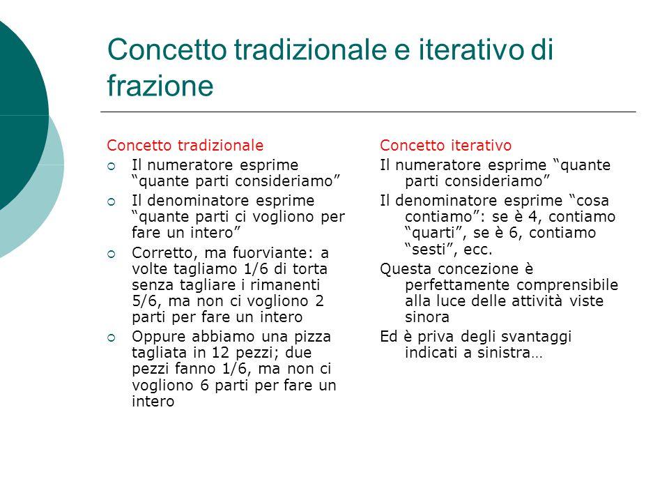 """Concetto tradizionale e iterativo di frazione Concetto tradizionale  Il numeratore esprime """"quante parti consideriamo""""  Il denominatore esprime """"qua"""