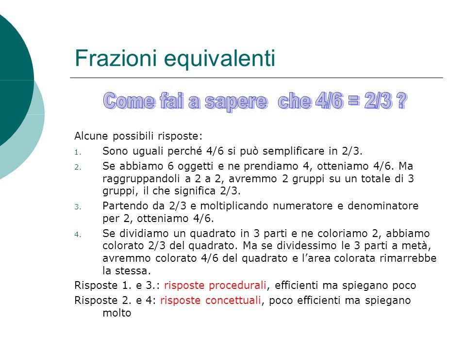 Frazioni equivalenti Alcune possibili risposte: 1. Sono uguali perché 4/6 si può semplificare in 2/3. 2. Se abbiamo 6 oggetti e ne prendiamo 4, otteni