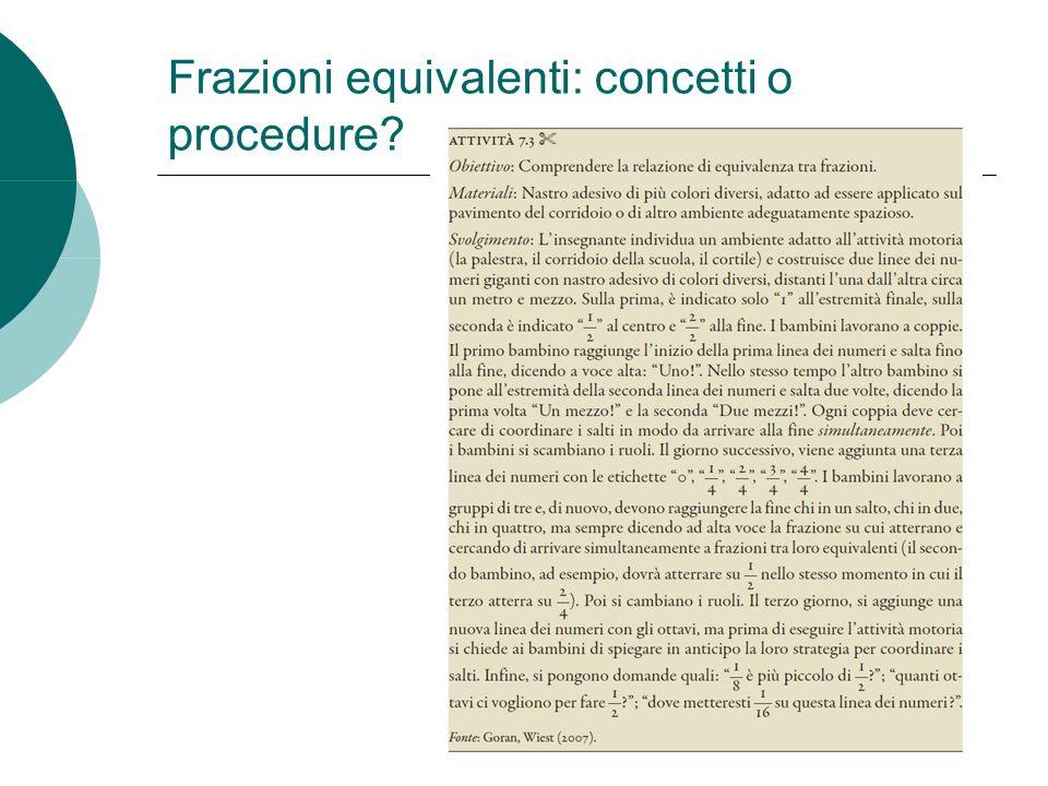 Frazioni equivalenti: concetti o procedure?