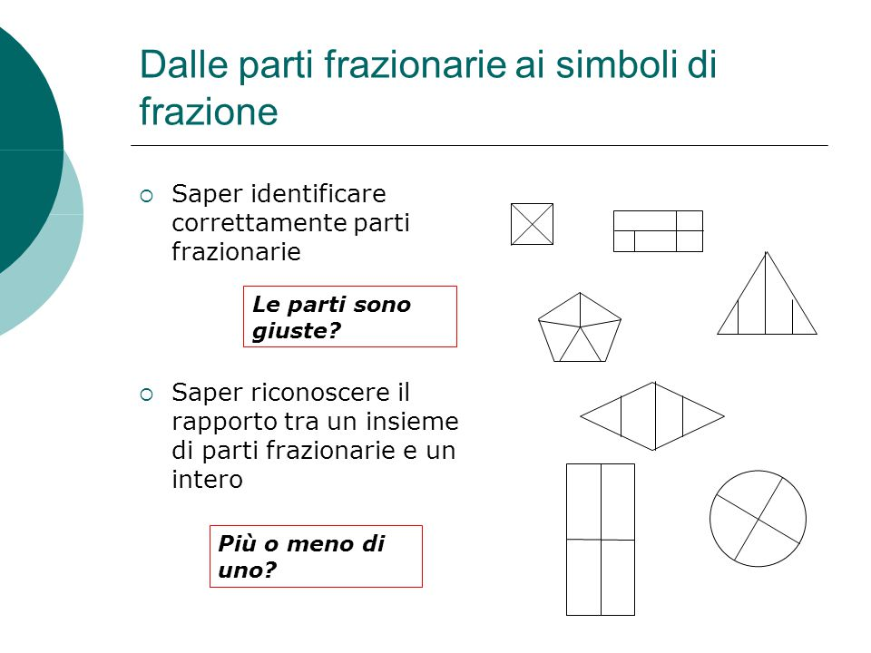 Dalle parti frazionarie ai simboli di frazione Più o meno di uno.