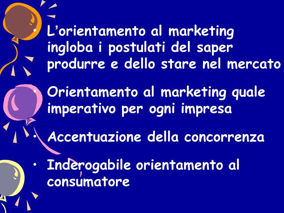 L'orientamento al marketing ingloba i postulati del saper produrre e dello stare nel mercato Orientamento al marketing quale imperativo per ogni impre