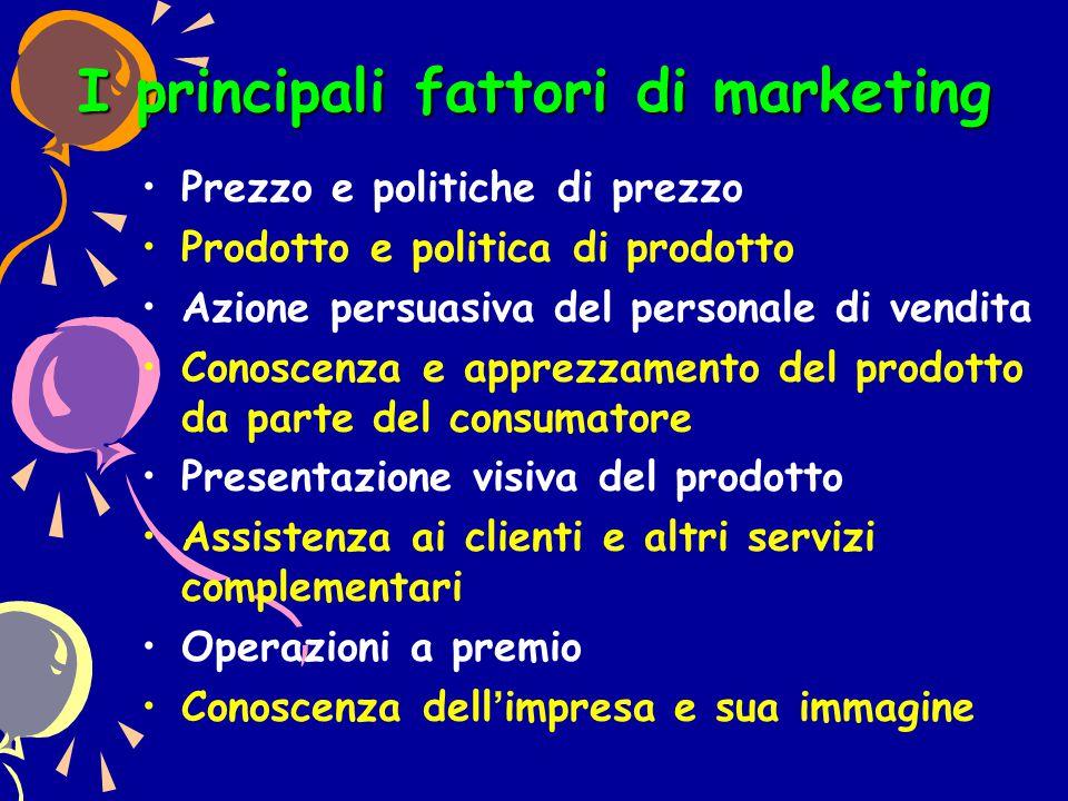 I principali fattori di marketing Prezzo e politiche di prezzo Prodotto e politica di prodotto Azione persuasiva del personale di vendita Conoscenza e