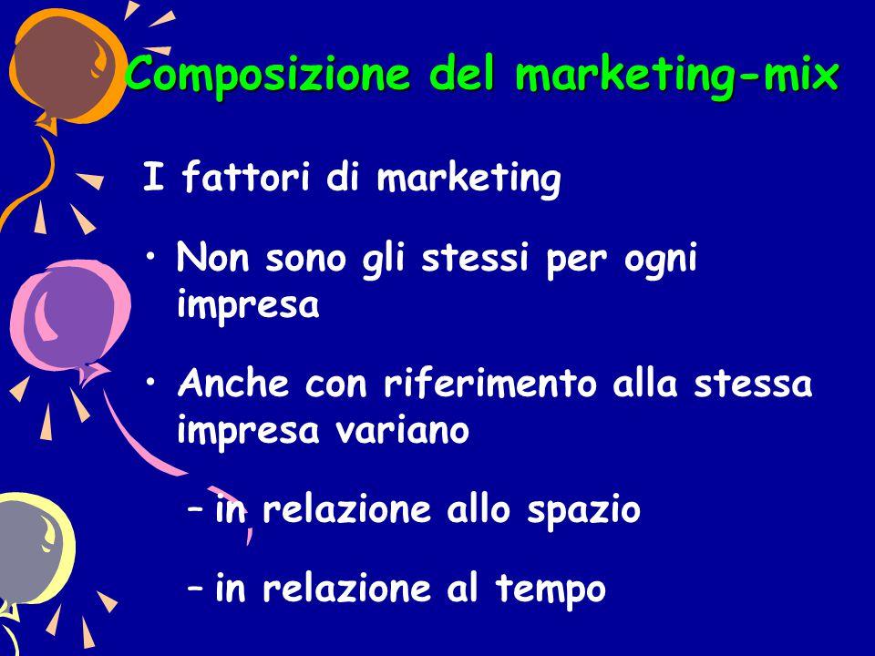 Composizione del marketing-mix I fattori di marketing Non sono gli stessi per ogni impresa Anche con riferimento alla stessa impresa variano –in relaz