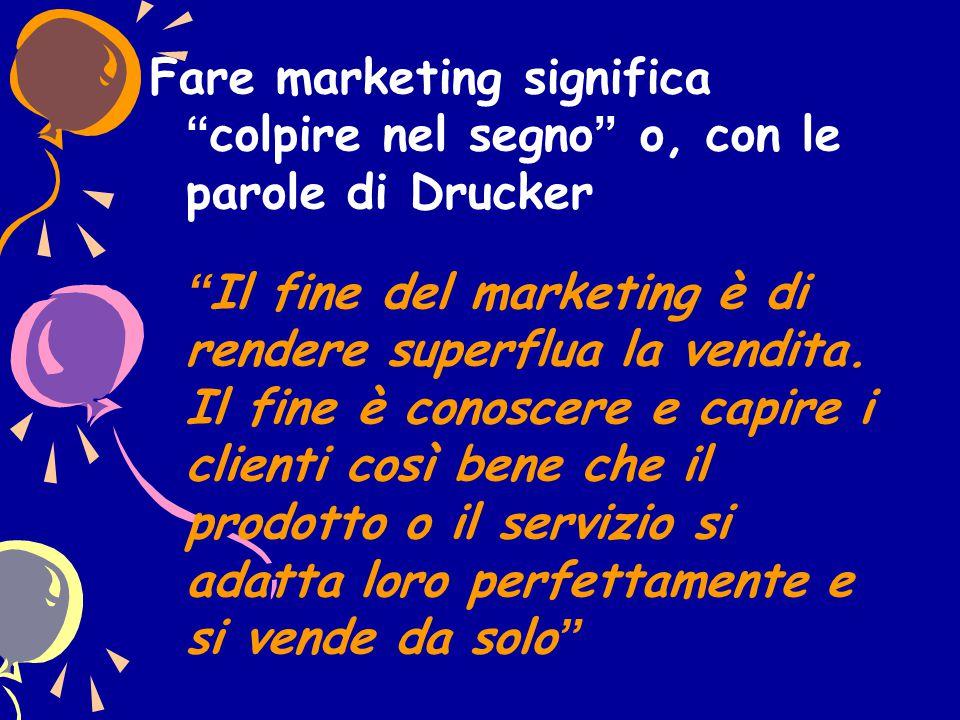 """Fare marketing significa """"colpire nel segno"""" o, con le parole di Drucker """"Il fine del marketing è di rendere superflua la vendita. Il fine è conoscere"""