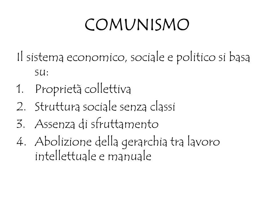 COMUNISMO Il sistema economico, sociale e politico si basa su: 1.Proprietà collettiva 2.Struttura sociale senza classi 3.Assenza di sfruttamento 4.Abo