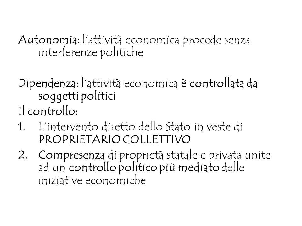 Autonomia: l'attività economica procede senza interferenze politiche Dipendenza: l'attività economica è controllata da soggetti politici Il controllo: