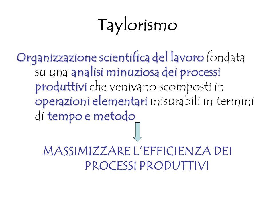 Taylorismo Organizzazione scientifica del lavoro analisi minuziosa dei processi produttivi operazioni elementari tempo e metodo Organizzazione scienti