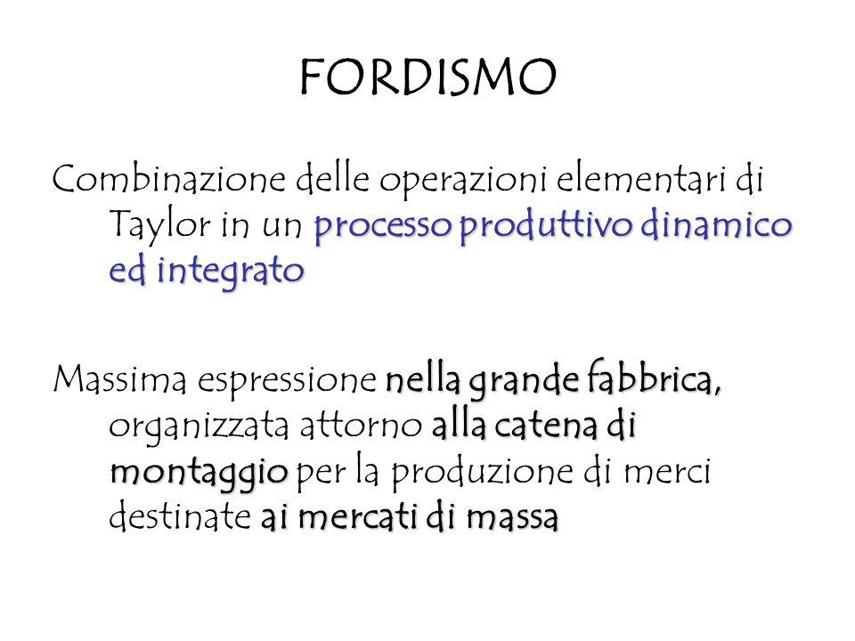 FORDISMO processo produttivo dinamico ed integrato Combinazione delle operazioni elementari di Taylor in un processo produttivo dinamico ed integrato