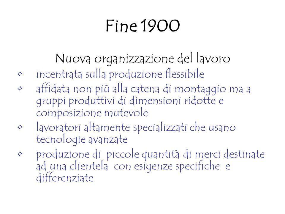 Fine 1900 Nuova organizzazione del lavoro incentrata sulla produzione flessibile affidata non più alla catena di montaggio ma a gruppi produttivi di d