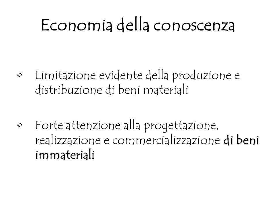 Economia della conoscenza Limitazione evidente della produzione e distribuzione di beni materiali di beni immaterialiForte attenzione alla progettazio
