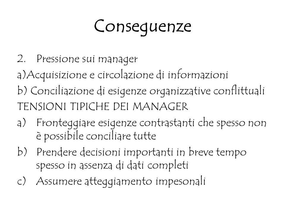 Conseguenze 2.Pressione sui manager a)Acquisizione e circolazione di informazioni b) Conciliazione di esigenze organizzative conflittuali TENSIONI TIP