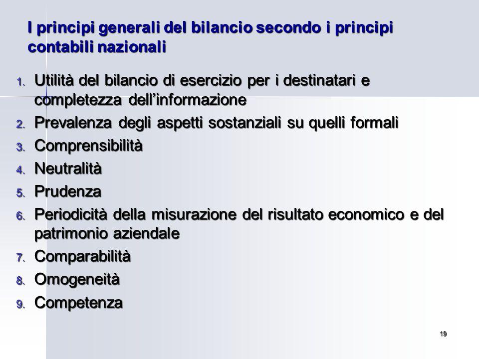 I principi generali del bilancio secondo i principi contabili nazionali 1.