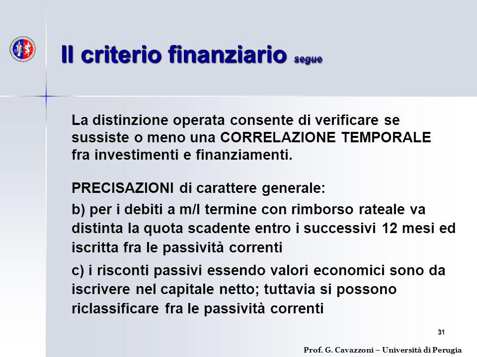 31 La distinzione operata consente di verificare se sussiste o meno una CORRELAZIONE TEMPORALE fra investimenti e finanziamenti.