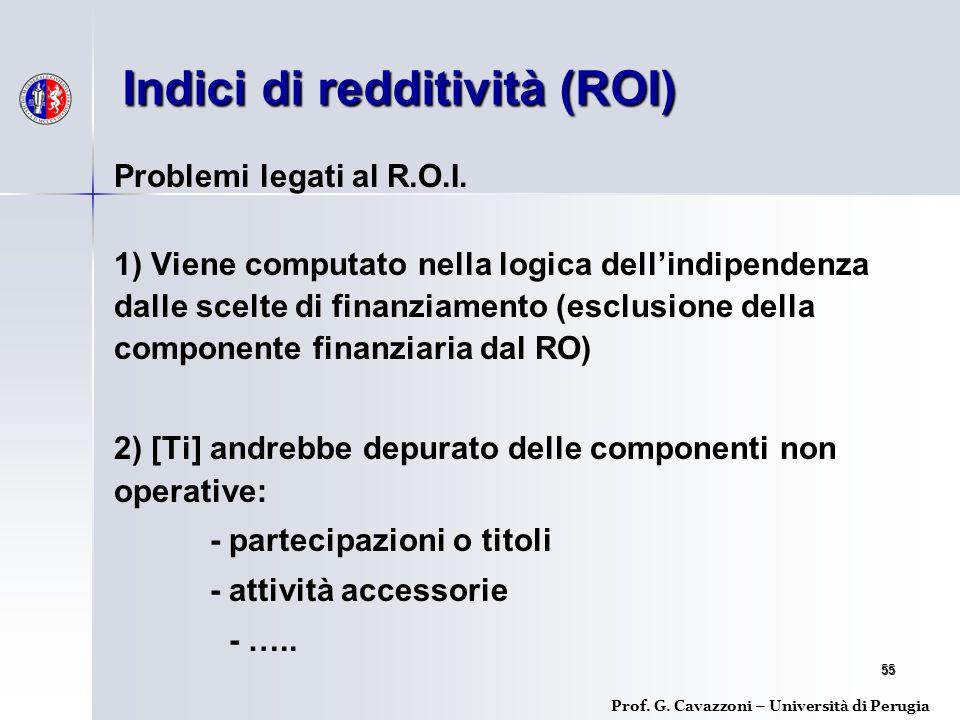 55 Problemi legati al R.O.I.
