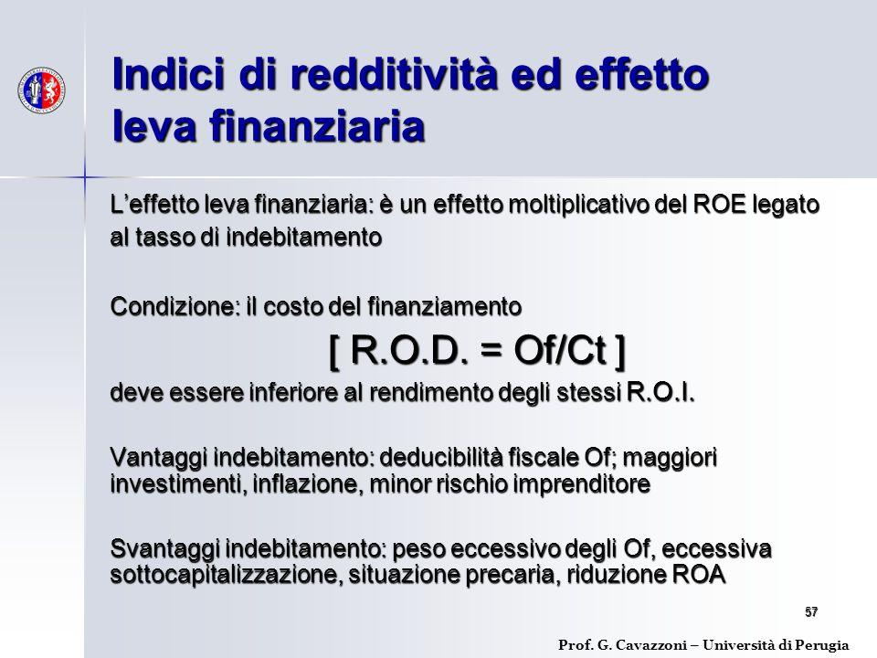 57 L'effetto leva finanziaria: è un effetto moltiplicativo del ROE legato al tasso di indebitamento Condizione: il costo del finanziamento [ R.O.D.