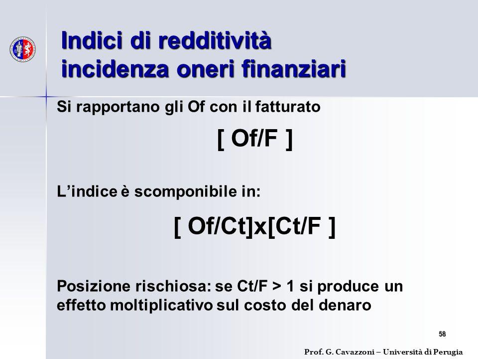 58 Si rapportano gli Of con il fatturato [ Of/F ] L'indice è scomponibile in: [ Of/Ct]x[Ct/F ] Posizione rischiosa: se Ct/F > 1 si produce un effetto moltiplicativo sul costo del denaro Indici di redditività incidenza oneri finanziari Prof.