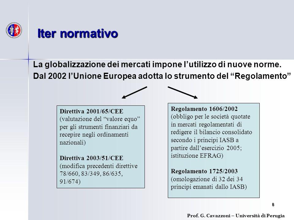 9 Iter normativo Prof.G.