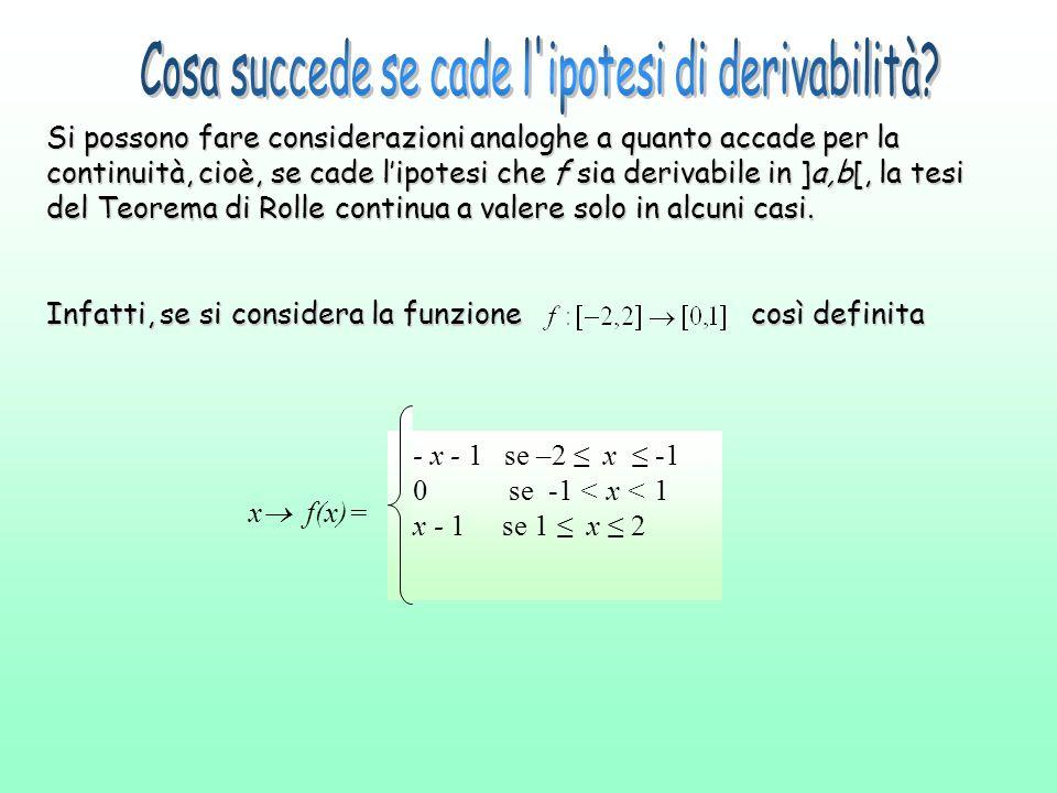 Si possono fare considerazioni analoghe a quanto accade per la continuità, cioè, se cade l'ipotesi che f sia derivabile in ]a,b[, la tesi del Teorema