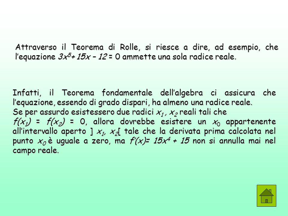 Attraverso il Teorema di Rolle, si riesce a dire, ad esempio, che l'equazione 3x 5 + 15x – 12 = 0 ammette una sola radice reale. Infatti, il Teorema f