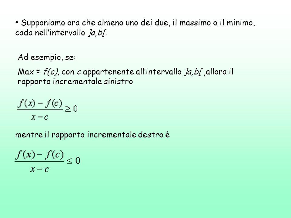 Supponiamo ora che almeno uno dei due, il massimo o il minimo, cada nell'intervallo ]a,b[. Ad esempio, se: Max = f(c), con c appartenente all'interval