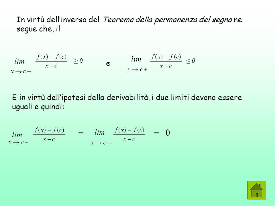 In virtù dell'inverso del Teorema della permanenza del segno ne segue che, il e lim ≥ 0 lim ≤ 0 E in virtù dell'ipotesi della derivabilità, i due limi