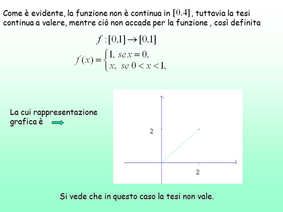 Si possono fare considerazioni analoghe a quanto accade per la continuità, cioè, se cade l'ipotesi che f sia derivabile in ]a,b[, la tesi del Teorema di Rolle continua a valere solo in alcuni casi.