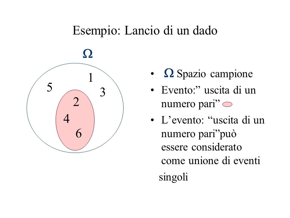 """Esempio: Lancio di un dado  Spazio campione Evento:"""" uscita di un numero pari"""" L'evento: """"uscita di un numero pari""""può essere considerato come unione"""