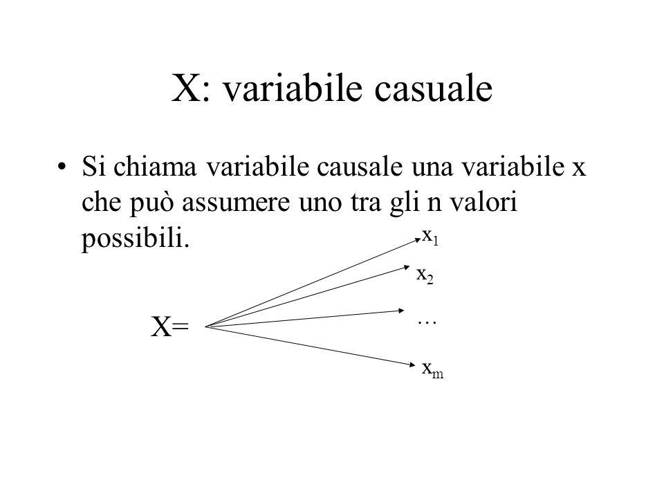 X: variabile casuale Si chiama variabile causale una variabile x che può assumere uno tra gli n valori possibili. X= xmxm x1x1 x2x2 …