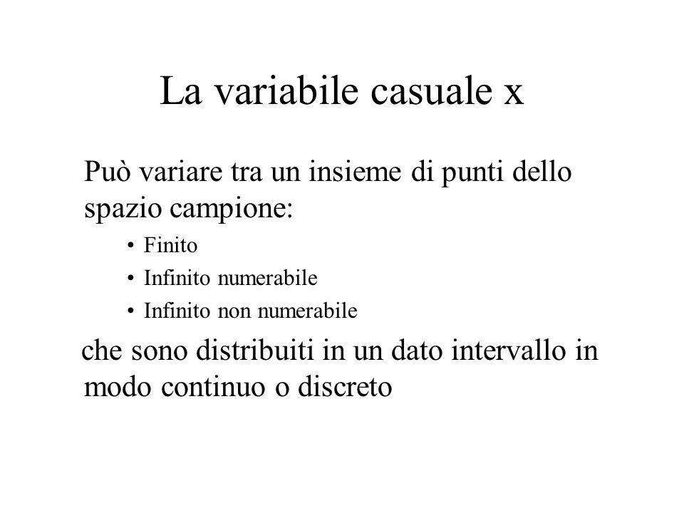 La variabile casuale x Può variare tra un insieme di punti dello spazio campione: Finito Infinito numerabile Infinito non numerabile che sono distribuiti in un dato intervallo in modo continuo o discreto