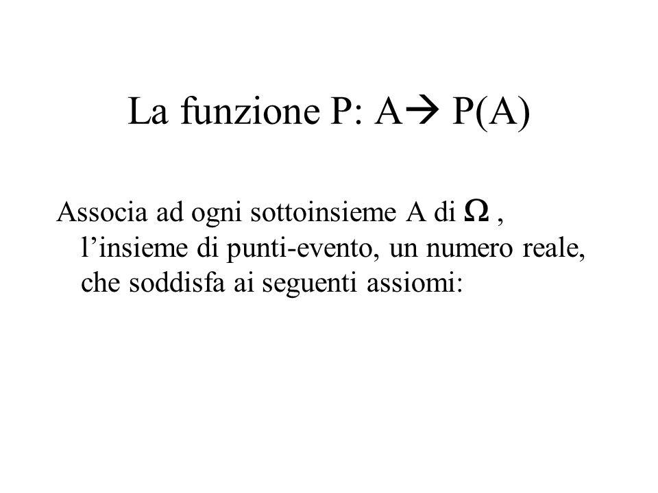 La funzione P: A  P(A) Associa ad ogni sottoinsieme A di , l'insieme di punti-evento, un numero reale, che soddisfa ai seguenti assiomi:
