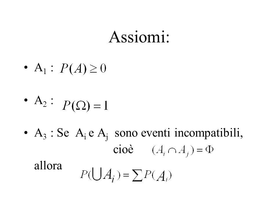 Assiomi: A 1 : A 2 : A 3 : Se A i e A j sono eventi incompatibili, cioè allora