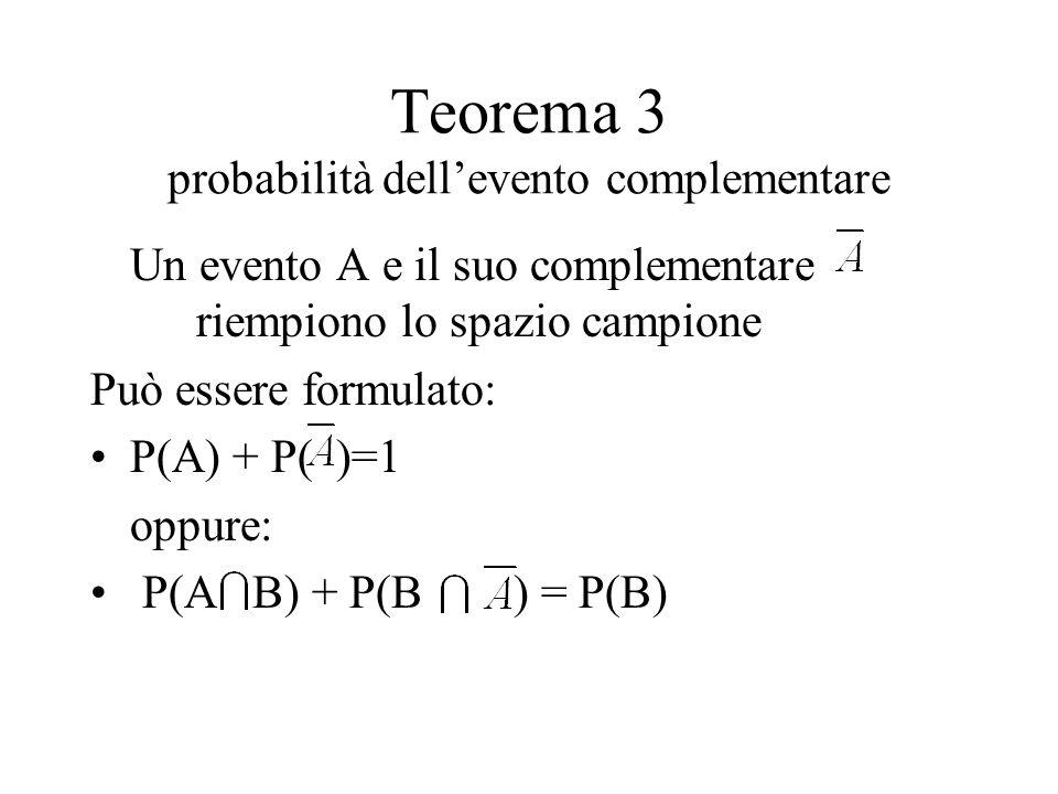 Teorema 3 probabilità dell'evento complementare Un evento A e il suo complementare riempiono lo spazio campione Può essere formulato: P(A) + P( )=1 oppure: P(A B) + P(B ) = P(B)