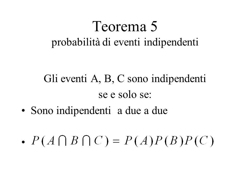 Teorema 5 probabilità di eventi indipendenti Gli eventi A, B, C sono indipendenti se e solo se: Sono indipendenti a due a due