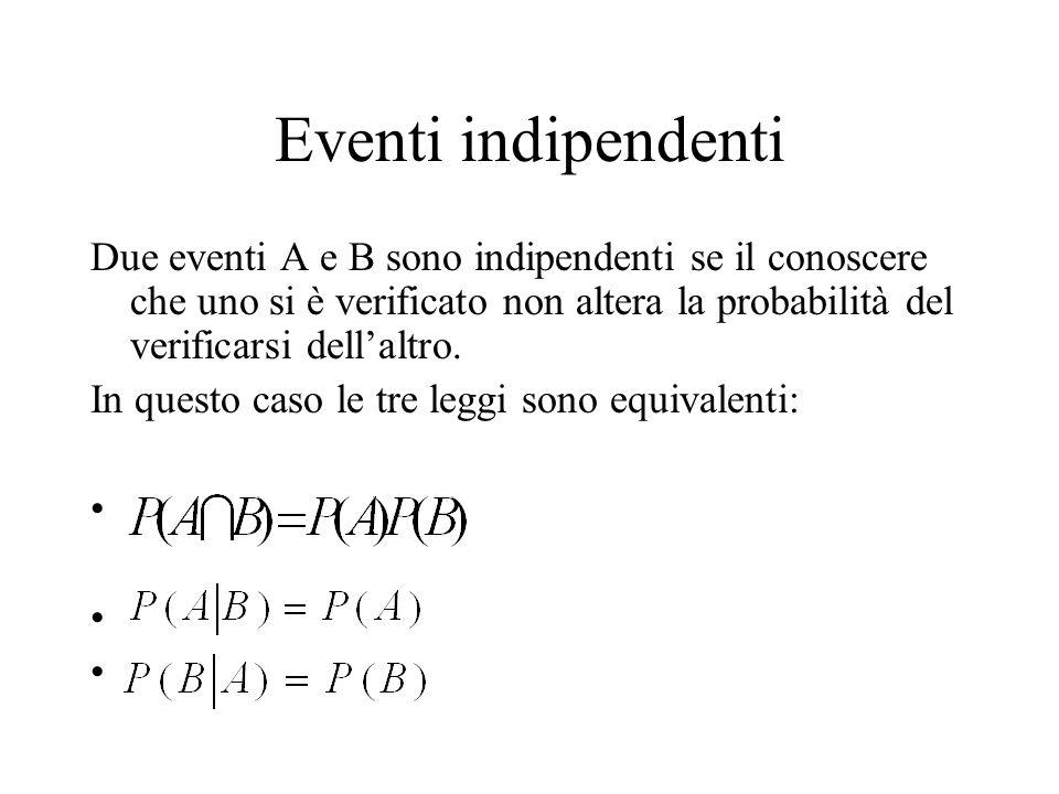 Eventi indipendenti Due eventi A e B sono indipendenti se il conoscere che uno si è verificato non altera la probabilità del verificarsi dell'altro. I