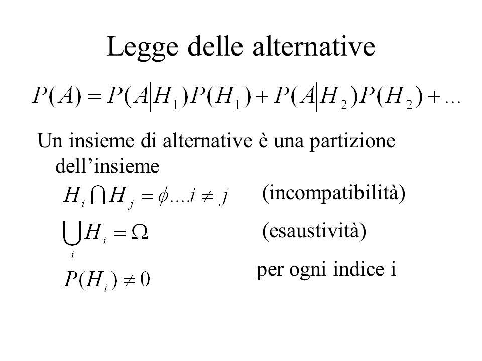 Legge delle alternative Un insieme di alternative è una partizione dell'insieme (incompatibilità) (esaustività) per ogni indice i